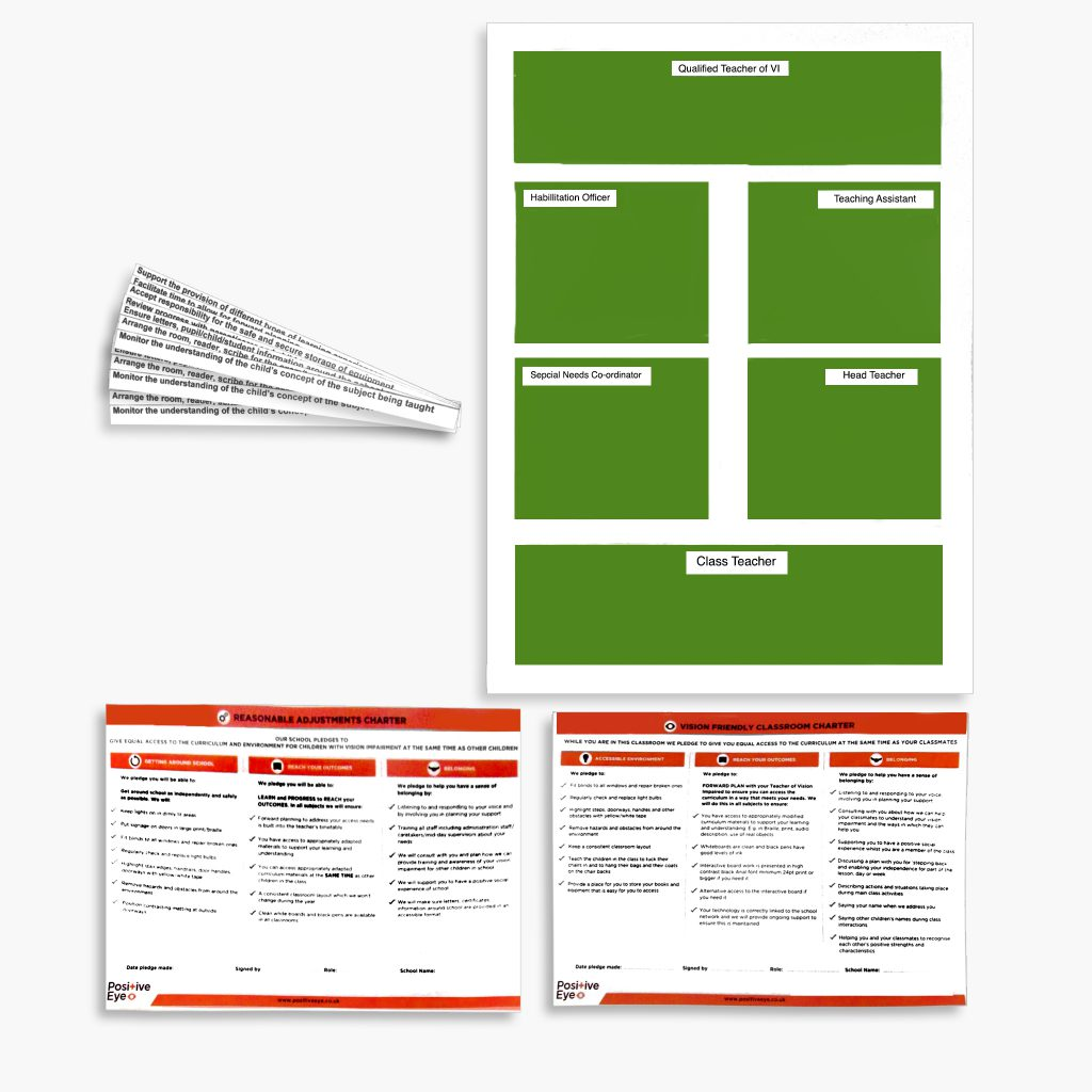 Reasonable Adjustments Charter Pack Reasonable Adjustments Charter Pack